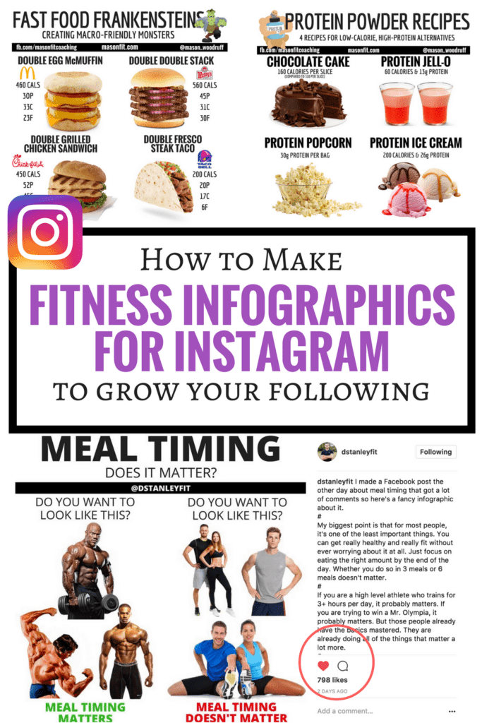 An easy way to create infographics for Instagram, blog articles, and other social media platforms to grow your audience and business.