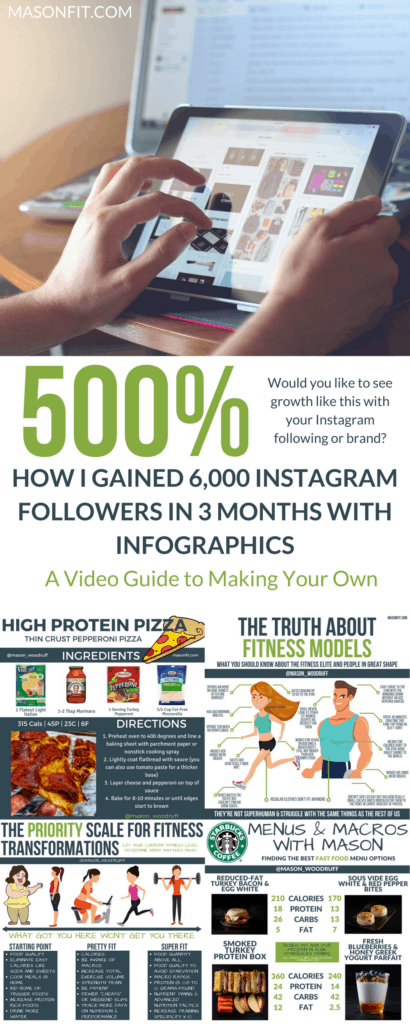 How to grow you Instagram following in any niche with infographics and how to get started making them for your personal brand or online business.