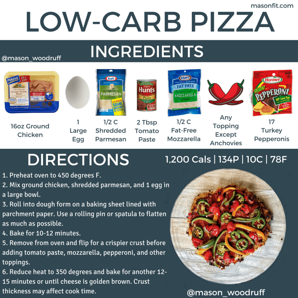 how to make a meatza low carb pizza recipe