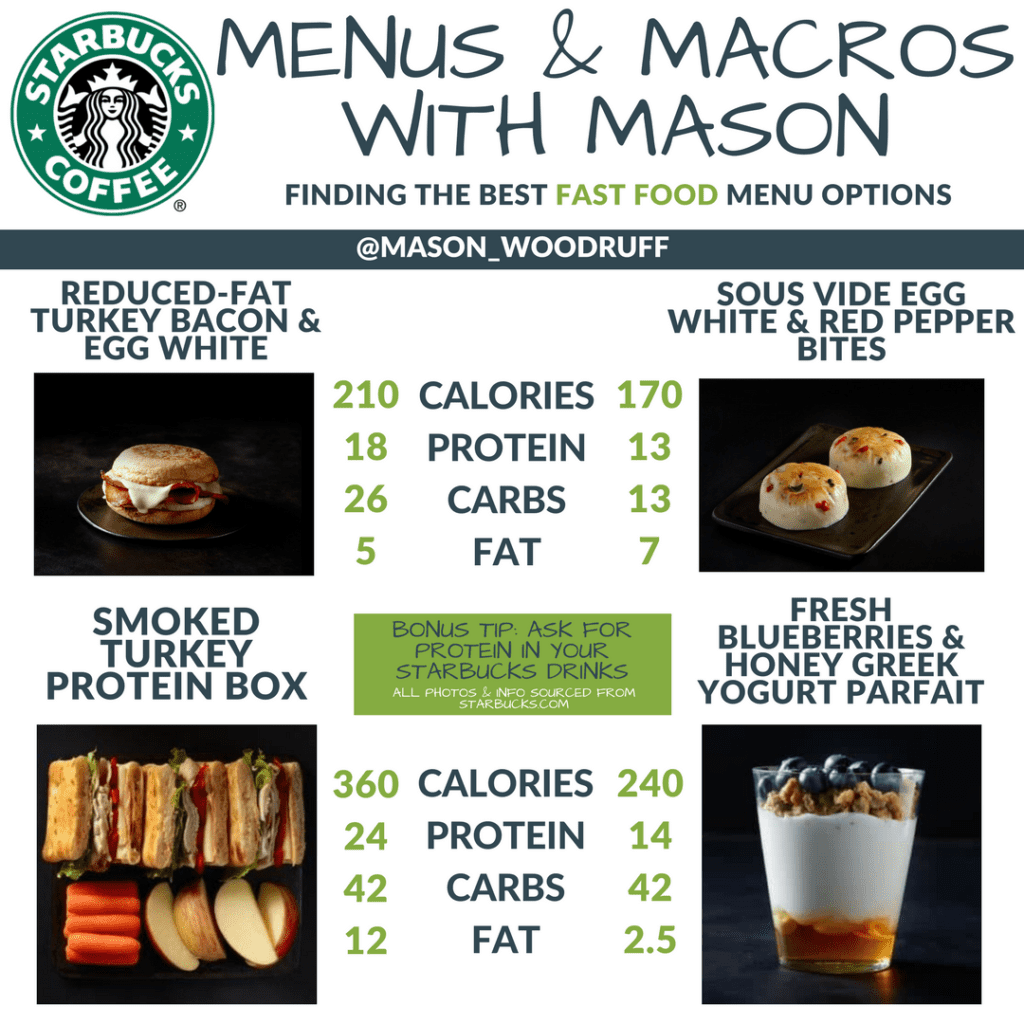 healthiest options at starbucks