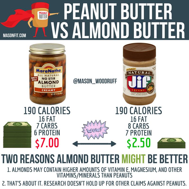 peanut butter or almond butter