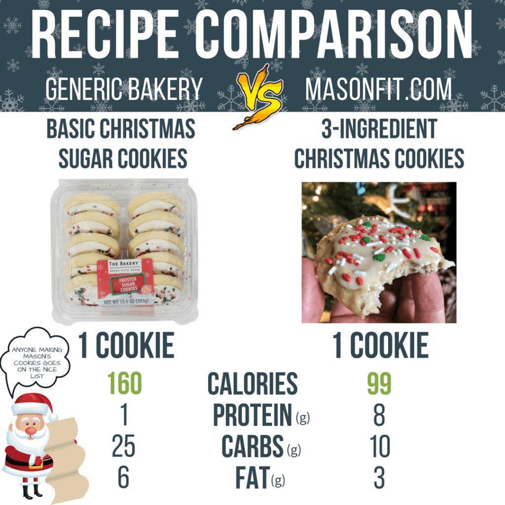 3-Ingredient High Protein Christmas Cookies