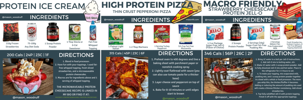 high protein fat loss recipes