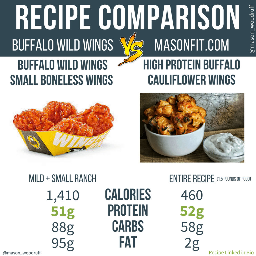 cauliflower wings vs buffalo wild wings