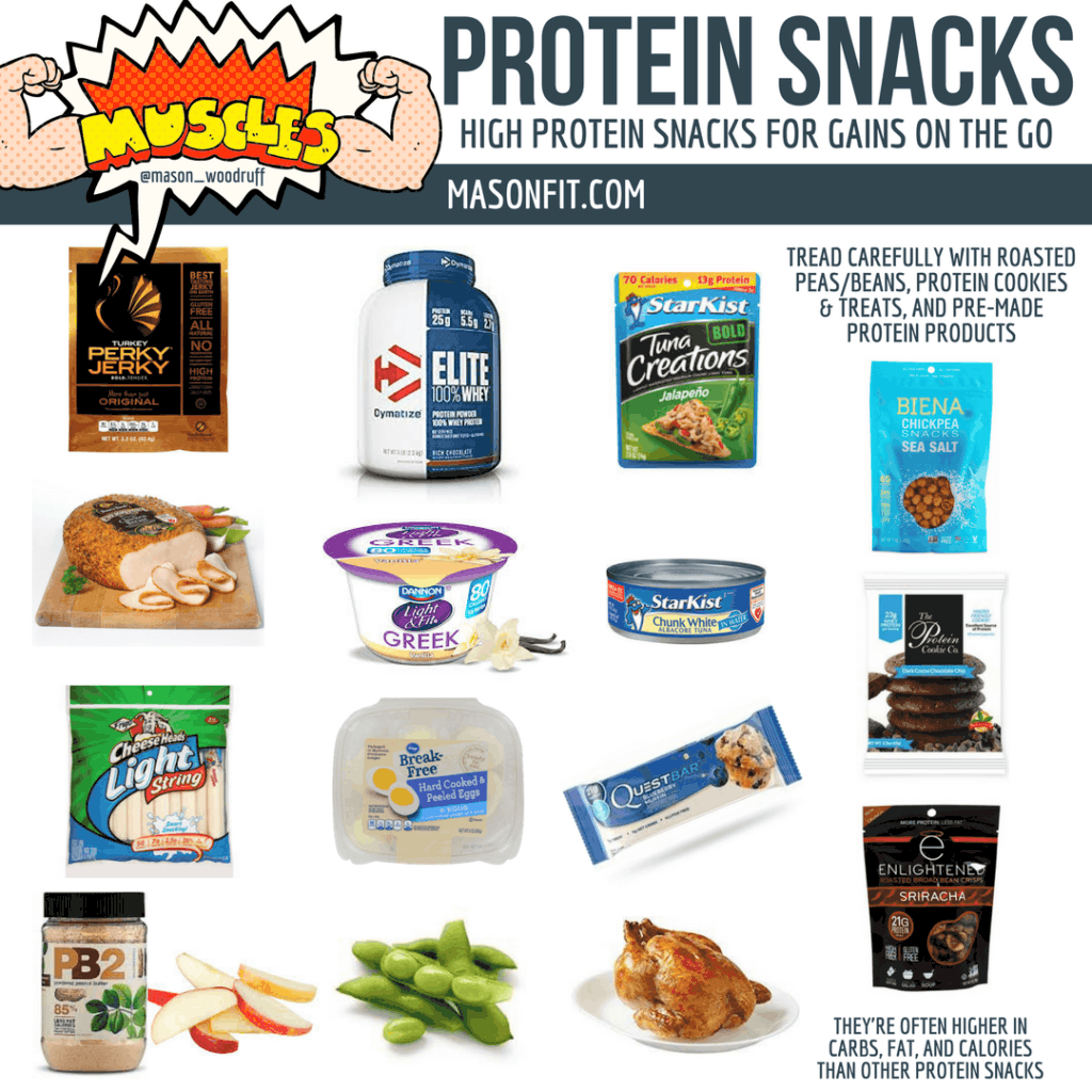 Healthy Snacks: The Ultimate Guide to High Protein, Low Calorie Snack Options