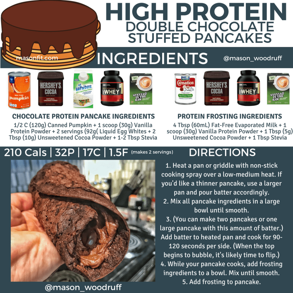 double chocolate stuffed protein pancakes