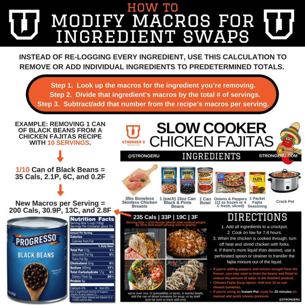 how to modify macros for ingredient swaps in recipes (1)