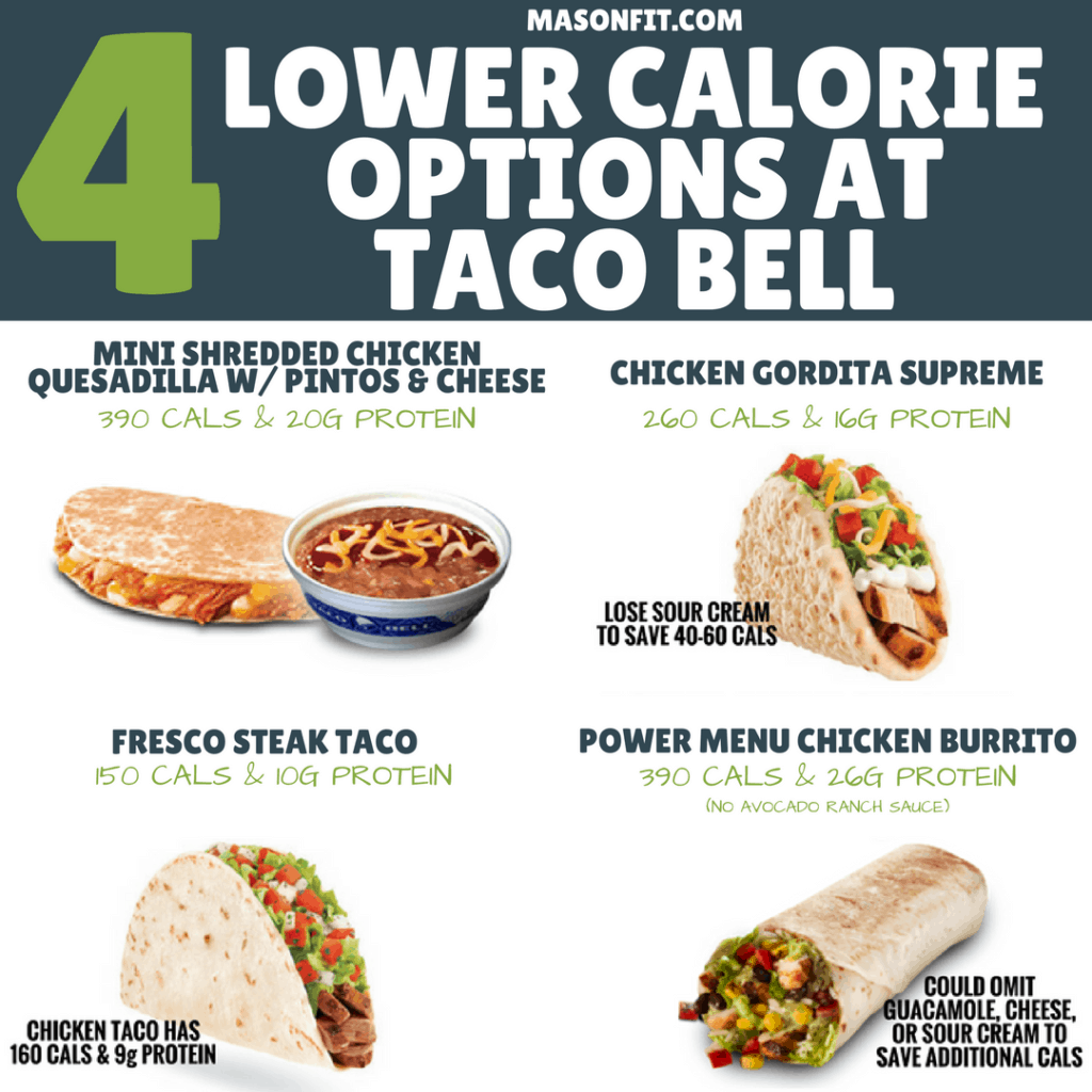 lower calorie options at taco bell