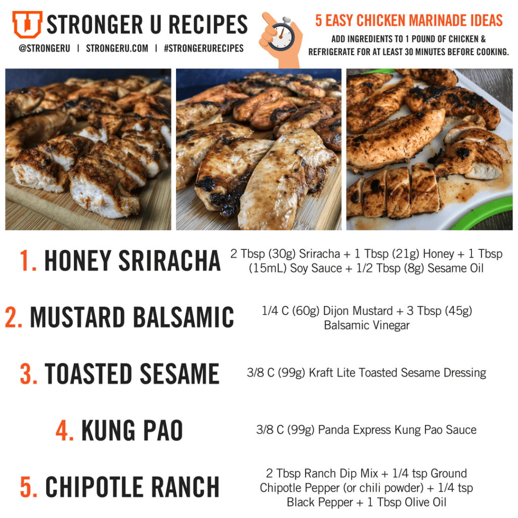SU Chicken Marinade Recipes